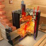Как сделать металлическую печь в баню