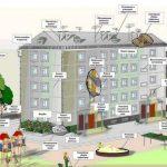 Деньги за некачественное управление домом вернут