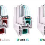 На оконно-дверной рынок вышла новая линейка профильных систем – окна