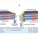 Изобретен прибор на солнечной энергии, вырабатывающий воду и электричество одновременно