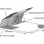 Как проектировать и строить габионные конструкции на автодорогах Украины