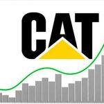 Caterpillar оценили в $6,8 млрд.
