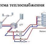 Минрегион подготовил методику разработки системы теплоснабжения