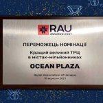 Ocean Plaza вновь стал лучшим ТРЦ